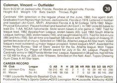 1984 Riley's Louisville Redbirds #20 Vince Coleman Back