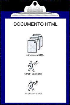 Introduccion al Javascript