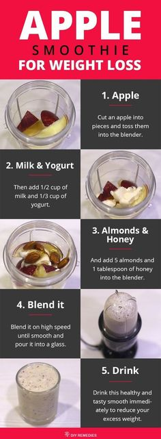 Splendid Smoothie Recipes for a Healthy and Delicious Meal Ideas. Amazing Smoothie Recipes for a Healthy and Delicious Meal Ideas. Smoothie Fruit, Apple Smoothies, Healthy Smoothies, Healthy Drinks, Healthy Snacks, Diet Drinks, Smoothie Diet, Green Smoothies, Healthy Juices