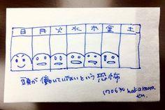 頭が働いていないという恐怖  #art #artist #アート #picture #絵 #絵画 #イラスト #illustration #painting #artwork #drawing #漫画 #manga #cartoon #オリジナル #original #言葉 #詩 #poem #poetry