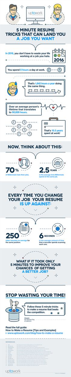 Combination Resume Format Resume Tips Pinterest Resume - resume tips and tricks