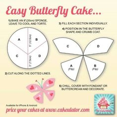 How to create easy number cakes, no special tins required Butterfly cake