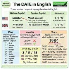 Writing dates in English can be done in a variety of ways. Here are some common ways to write dates in British and American English. Learn English Grammar, English Language Learning, English Writing, English Study, English Words, Teaching English, Teaching Spanish, French Language, German Language