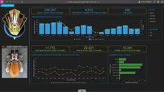 Plateforme informatique d'analyse et d'aide aux décisions IBM Watson analytics  http://ift.tt/13OvKs2