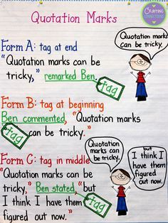Quotation Marks Anchor Chart (with FREEBIE) for Anchors Away Monday