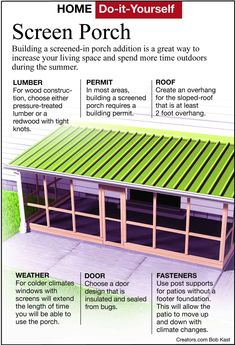 How to Build an Amazing Screened-In Porch Yourself Check out How to Build an Amazing Screened-In Por Screened In Porch Diy, Screened Porch Designs, Diy Screen Porch, Front Porch, Up House, House With Porch, House Deck, Back Patio, Backyard Patio