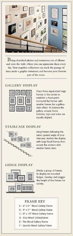 Different Layouts and Sizes to Create a Photo Gallery Wall by tamra