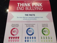 Don't forget to wear pink today to help send a message about inclusion and bullying. #PinkShirtDay #StopBullying