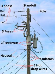 3 Phase Connection
