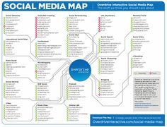 Social Media Map #infographic