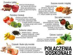POŁĄCZENIE DOSKONAŁE, CZYLI CO WARTO ZE SOBĄ ZESTAWIAĆ ;)  http://fitnella.pl/