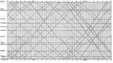 Google Image Result for http://marlenacompton.com/wp-content/uploads/2009/03/marey_train-schedule.jpg