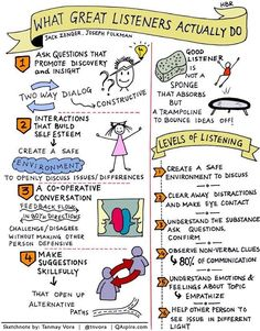 What great listeners actually do