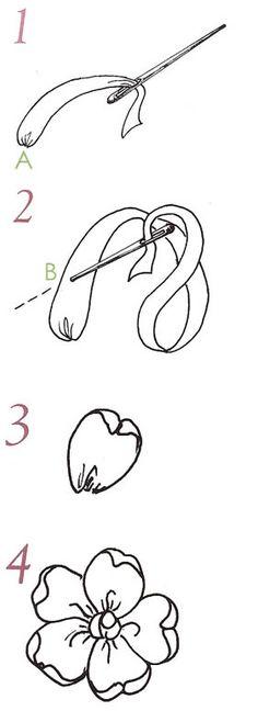 How to make a Ribbon Stitch