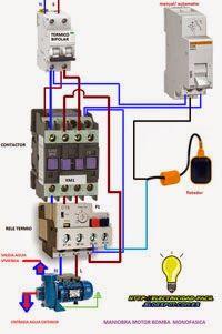 Esquemas eléctricos: Maniobra motor bomba monofasica