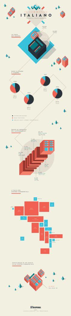il commercio in italia - infografica per ilbureau.com