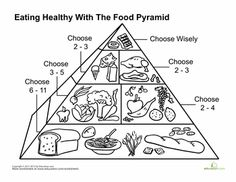 Worksheets: Food Pyramid Coloring Page. Goes great with our Food Pyramid lessons!