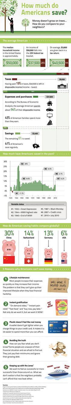 finance infographic