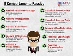 Il Comportamento Passivo. #assertività #comunicazione http://www.afcformazione.it/tecniche-di-comunicazione/comunicazione-assertiva/