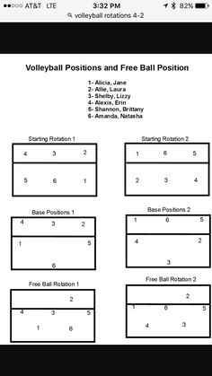 Blank Volleyball Lineup Sheets Printable  Bing Images  Coaching
