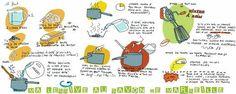 L'Atelier d'Anissina Turelle - Ma lessive au savon de Marseille