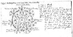 Sir Isaac Newton & his manuscript pertaining to the Lapis Philosphicus
