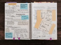 a42z:   Chem review 2 - The Organised Student
