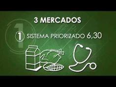 10 FEB 2015 Contacto Con Maduro Edición 19: VIDEO Nuevo Esquema Cambiario