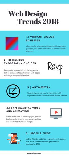 Web Design Trends in 2018 and Beyond #webdesign #webdesigntrends #webdesignservices #webdesign2018 #websitedesign   Readhttp://www.adventz.net/blog/web-design-trends-2018/