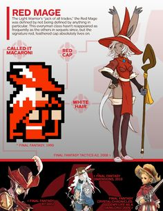 See how the designs of all the classic 8-bit Final Fantasy heroes have persisted through a quarter-century of video game advancements.