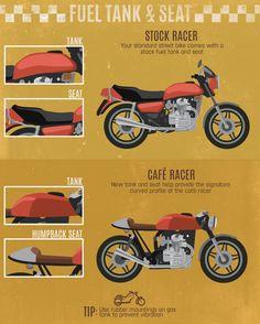 Fuel Tank and Humpback Seat - Café Racer