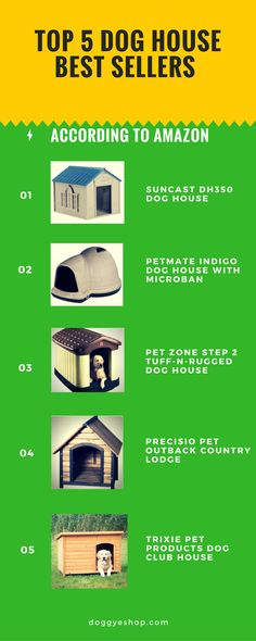 12010adfbfbe TOP 5 BEST SELLERS (according to amazon.com) Choosing the right outdoor  doghouse