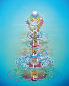 Vibrational Manifestation - Chakra Sounds Bird Watcher Reveals Controversial Missing Link You NEED To Know To Manifest The Life You've Always Dreamed Chakra Mantra, Chakra Art, Sacral Chakra, Chakra Healing, Throat Chakra, Heart Chakra, Kundalini Reiki, Chakra Meditation, Seven Chakras