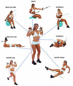 Total Body Workout using Resistance Bands