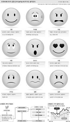 감정표현 - Google 검색