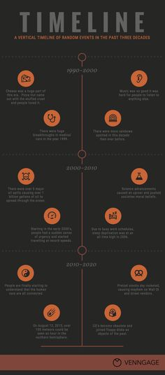 Pin by Venngage on Business and Startups | Pinterest | Infographic ...