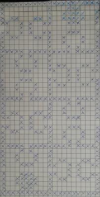 kiEMura: Palapeli-villasukat Periodic Table, Knitting, Periodic Table Chart, Tricot, Cast On Knitting, Knitting And Crocheting, Crocheting, Cable Knitting, Stitches