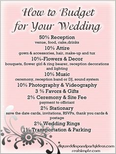 Wedding Etiquette Questions - DIY Wedding and Party Ideas