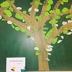Endlich kam das Buch vom Buchstabenbaum zum Einsatz. Die Kinder haben gespannt zugehört und mit Begeisterung die Blätter gebastelt und beschriftet. Sie waren so stolz auf ihre geschriebenen Wörter und den vollen Baum! #ichliebemeinenjob #grundschule #ersteklasse #primarperlen #grundschullehrerin #wennkindernichtaufhörenwollenzuarbeiten #vorlesetag