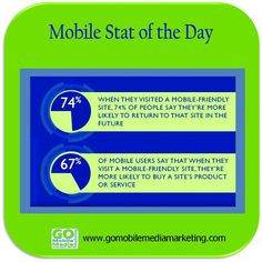 Mobile Stat of the day: When they visited a mobile-friendly site, 74% of people say they're more likely to return to that site in the future. www.facebook.com/GoMobileMediaMarketing