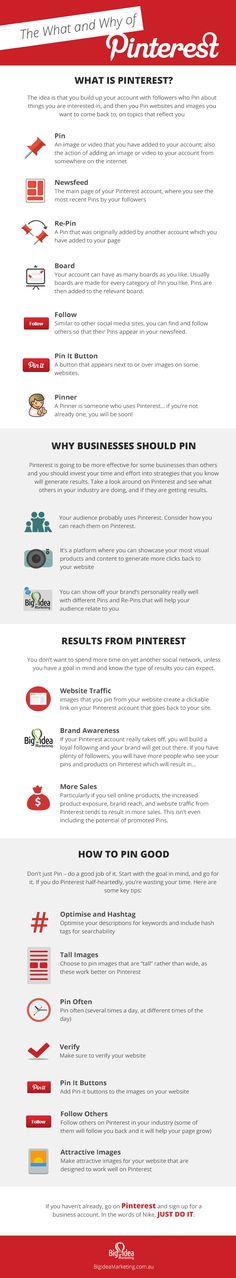 Het wat en waarom van Pinterest #pinterest #infographic http://pinteresting.nl/infographics/wat-en-waarom-van-pinterest/