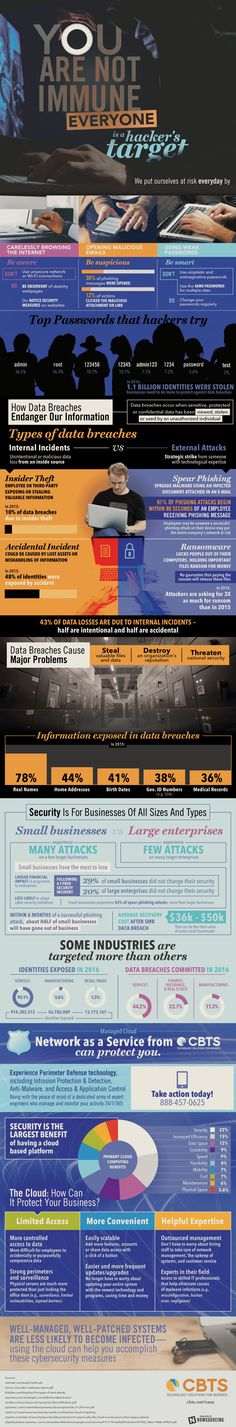 Why YOU are a hacker's next target #infographic #Hacking #IT #Hacking