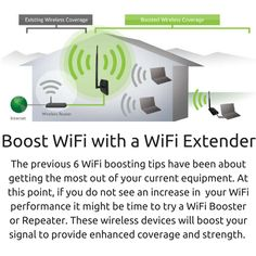"""Tip 7 of """"Top 7 Ways to Boost Your Home's WiFi Signal."""" Obstructions from… Best Wifi, Wifi Extender, Select Option, Wireless Router, World Information, Writing Inspiration, New Technology, Modern Living, Videos"""