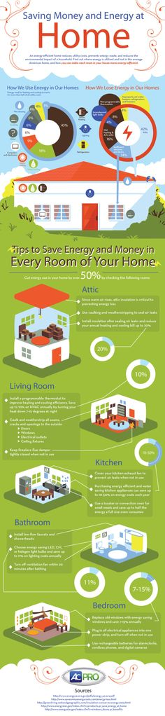 This helpful infographic will help you save money and energy - what could be better?