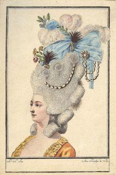 Интересное и забытое - быт и курьезы прошлых эпох. - Курьезы моды и парикмахерского искусства.