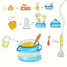 Winterwortel soep, een heerlijke soep, die makkelijk te maken is en bestaat uit goedkope ingrediënten. Dit maakt hem ideaal wanneer je grote groepen te eten krijgt. Het recept is geïllustreerd.