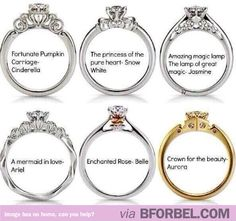 Disney Princess wedding rings. Seriously dying inside. #engagment