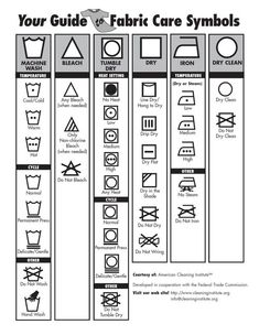 Fabric Care guide. FINALLY!!! I've always wondered what those symbols meant!