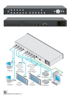 The VSM-4x4HFS is a seamless matrix switcher that can also be used as a 2x2 video wall driver or dual and quad multi-viewers. The unit allows switching between inputs with a clean video cut (frame-to-frame switching with no glitches). The VSM-4x4HFS supports HDMI resolutions with deep color, up to eight channels of audio and includes per-port HDCP and EDID settings.