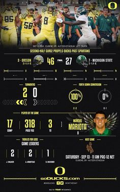 Oregon vs. Michigan State Final 46-27 #Infographic #Autzen #GoDUCKS #WTD